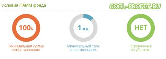 Aggressive_cool-profit_ru