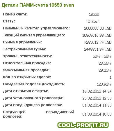 Детали ПАММ счета 18550 sven cool-profit.ru