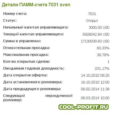 Детали ПАММ счета 7031 sven cool-profit.ru