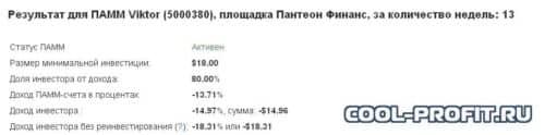 Результаты памм счет viktor (5000380) для сайта cool-profit.ru