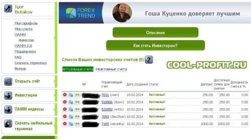 инвестированные средства, полученные в качестве приза от форекс-тренд cool-profit.ru