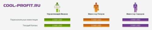 создание памм cool-profit.ru