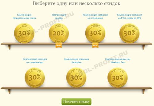 Бонусная программа Альпари Бонус (для cool-profit.ru)