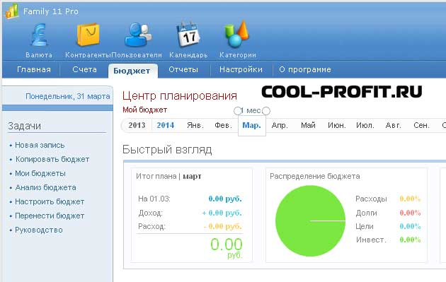 Family Pro программа учета финансов от Sanuel Co для сайта cool-profit.ru