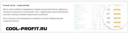 рейтинг памм-счетов альпари cool-profit.ru