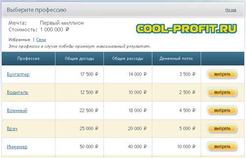 выбор профессии cool-profit.ru