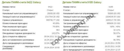 памм счет Galaxy cool-profit.ru