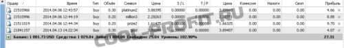 статистика доходности в режиме реального времени форекс тренд cool-profit.ru