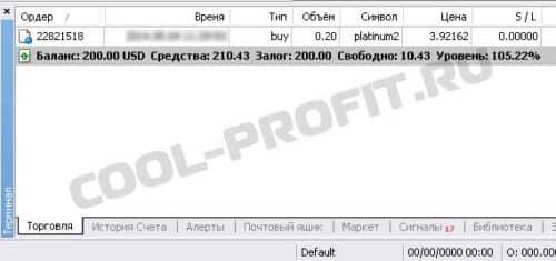 Вкладка Торговля терминала Meta Trader для cool-profit.ru