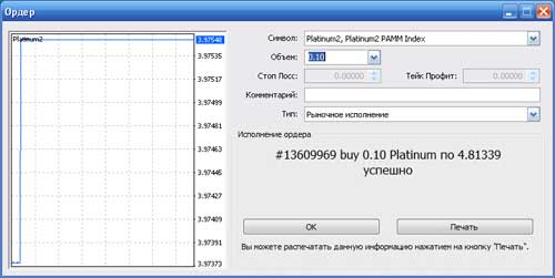 ордер на покупку индекса исполнен в Meta Trader для cool-profit.ru