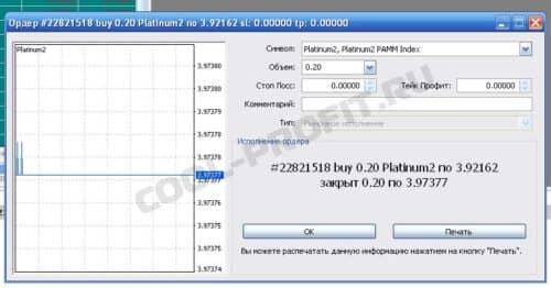 сообщение о закрытии ордера в Meta Trader для cool-profit.ru