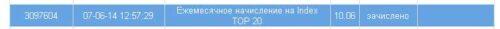 зачисление прибыли от форекс ммсис индекс топ 20 для cool-profit.ru
