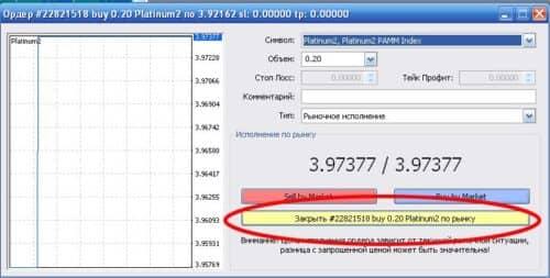 закрытие ордера по рынку в Meta Trader для cool-profit.ru