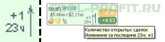 количество открытых сделок investflow для cool-profit.ru