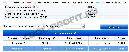 личный кабинет в форекс ммсис cool-profit.ru