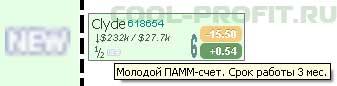 молодой ПАММ-счет, срок работы 3 мес investflow для cool-profit.ru