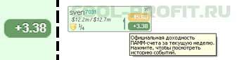 официальная доходность investflow для cool-profit.ru