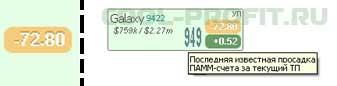 последняя известная просадка investflow для cool-profit.ru
