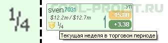 текущая неделя в торговом периоде investflow для cool-profit.ru