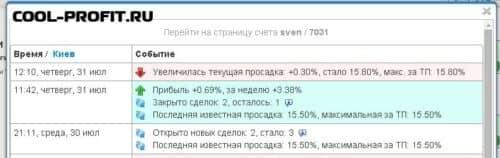 журнал событий выбранного счета investflow для cool-profit.ru