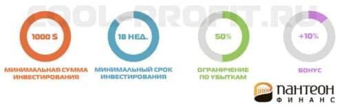 акционные условия инвестирования в памм фонд топ 15 для cool-profit.ru