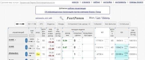 главная страница fastpamm.com для cool-profit.ru