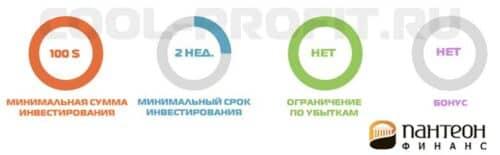 стандартные условия инвестирования в памм фонд топ 15 для cool-profit.ru