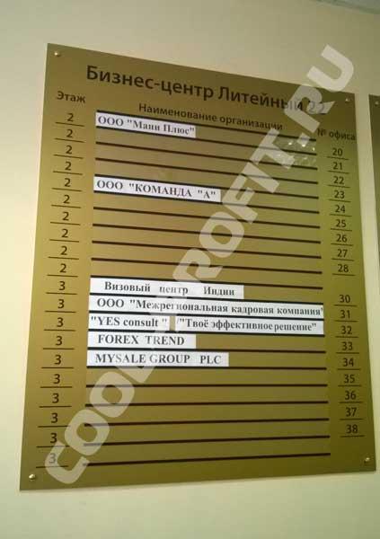 вывеска в бизнес центре с информацией о том, где найти кабинет форекс тренда cool-profit.ru