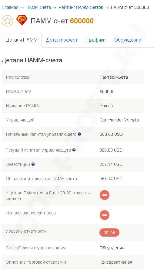 детали первого памм 3.0 счета 600000 Yamato (для cool-profit.ru)