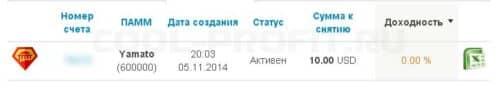 моя первая инвестиция в Памм 3.0 пантеон финанс (для cool-profit.ru)