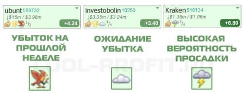 новые иконки для сайта investflow (cool-profit.ru)