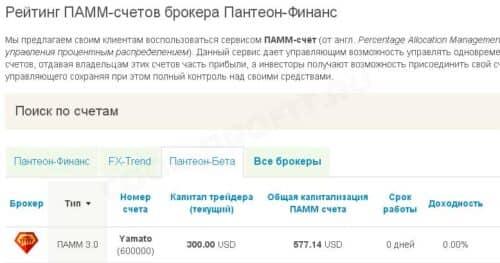 рейтинг памм 3.0 счетов брокера пантеон финанс для cool-profit.ru