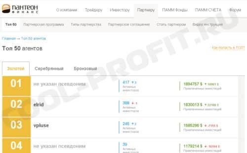 топ 50 агентов Пантеон Финанс (для cool-profit.ru)