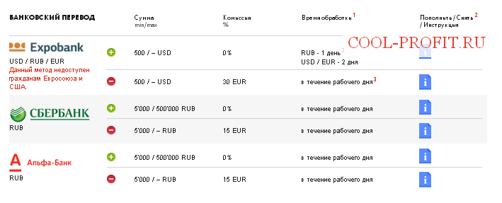 Взаиморасчеты в TenkoFX - банковский перевод (для cool-profit.ru)