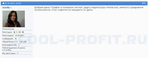 стратегия памм счета Nutellonka (31495) RVD Markets (для cool-profit.ru)