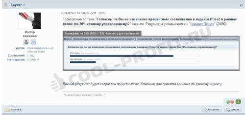 Итоги голосования по изменению процентного отношения счетов управляющих в Индексе Prize2 (для ool-profit.ru)