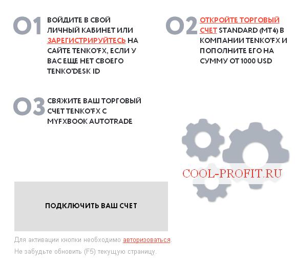Как подключить сервис Autotrade (для cool-profit.ru)