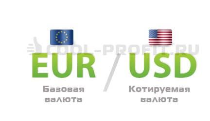 Базовая и котируемая валюты в валютной паре (для cool-profit.ru)