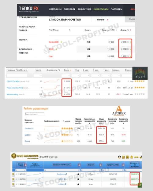 Лучшие по доходности счета (для cool-profit.ru)