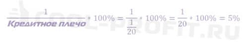 Пример 1 расчета маржинального процента (уровня маржи) по упрощенной формуле (для cool-profit.ru)