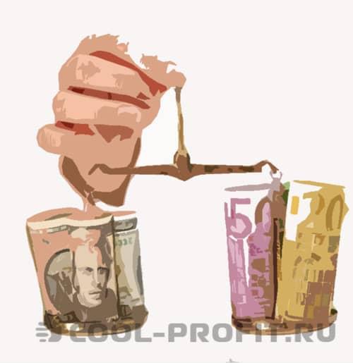 Соотношение стоимости валют (для cool-profit.ru)