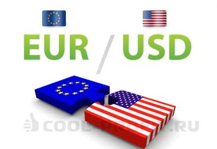Валютная пара евро-доллар EURUSD (для cool-profit.ru)
