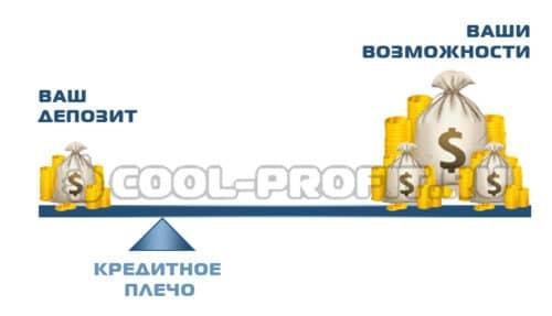 ваши возможности при использовании кредитного плеча (для cool-profit.ru)