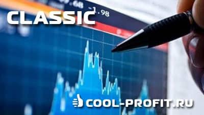 Классический стандартный торговый счет classic standart (cool-profit.ru)