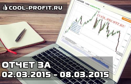 отчет по инвестированию в интернет за март 2015 - 02.03.2015-08.03.2015 cool-profit.ru