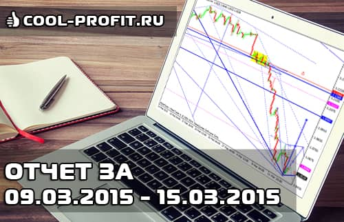 отчет по инвестированию в интернет за март 2015 - 09.03.2015-15.03.2015 cool-profit.ru