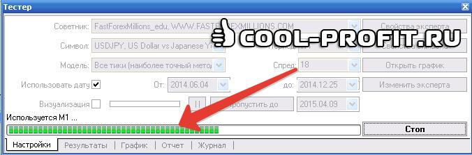 Ход выполнения тестирования в терминале MetaTrader 4 (для cool-profit.ru)