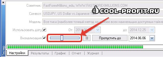 Как регулировать скорость при тестировании роботов в терминале MetaTrader 4 (для cool-profit.ru)