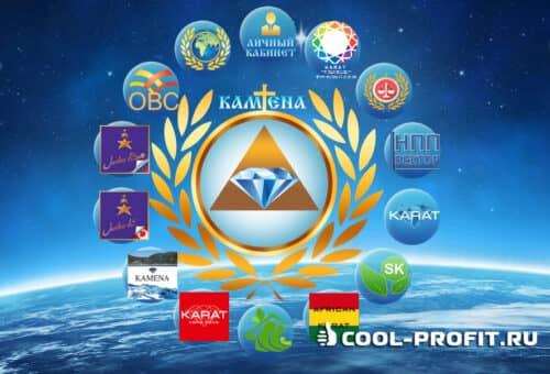 Меню сайта МПО Камена (для cool-profit.ru)