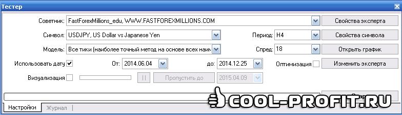 Параметры для тестирования роботов в терминале MetaTrader 4 (для cool-profit.ru)